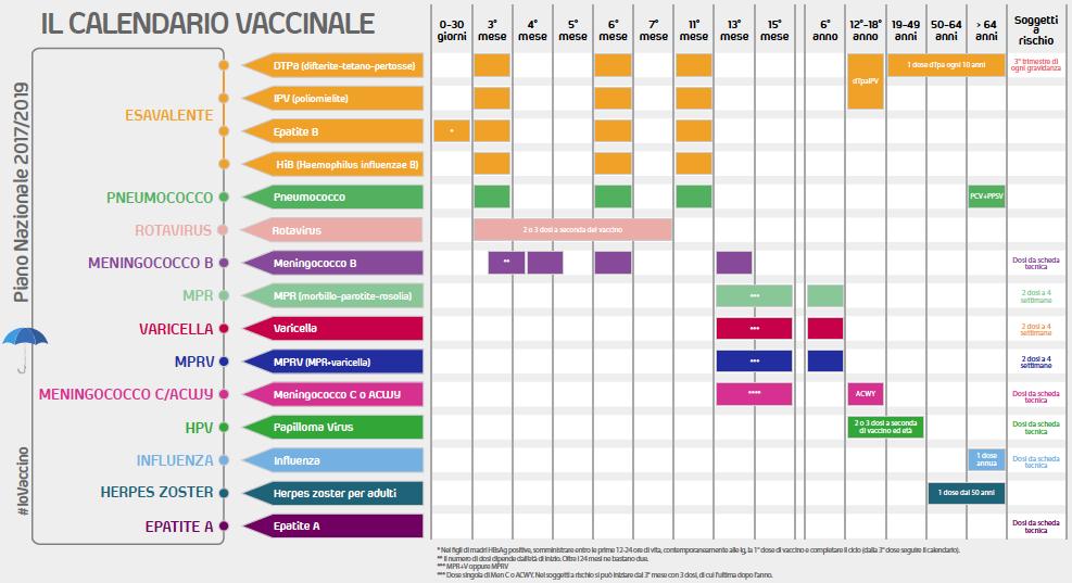 calendario-vaccinazioni