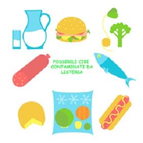 Salmone affumicato, rischio listeria